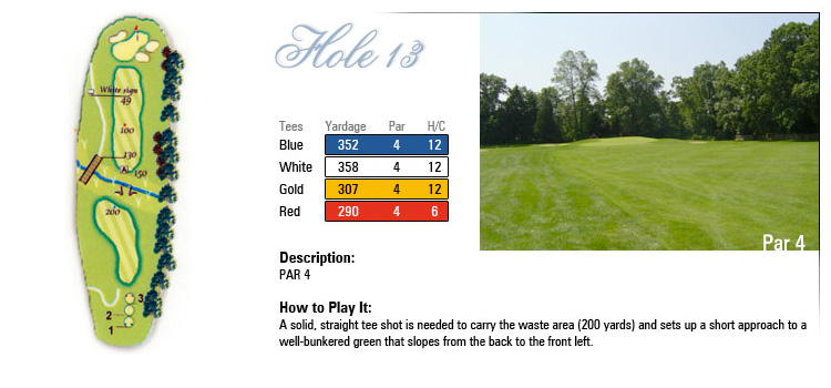 Fenner Hill Golf Course Hole 13