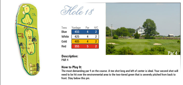 Fenner Hill Golf Course Hole 18
